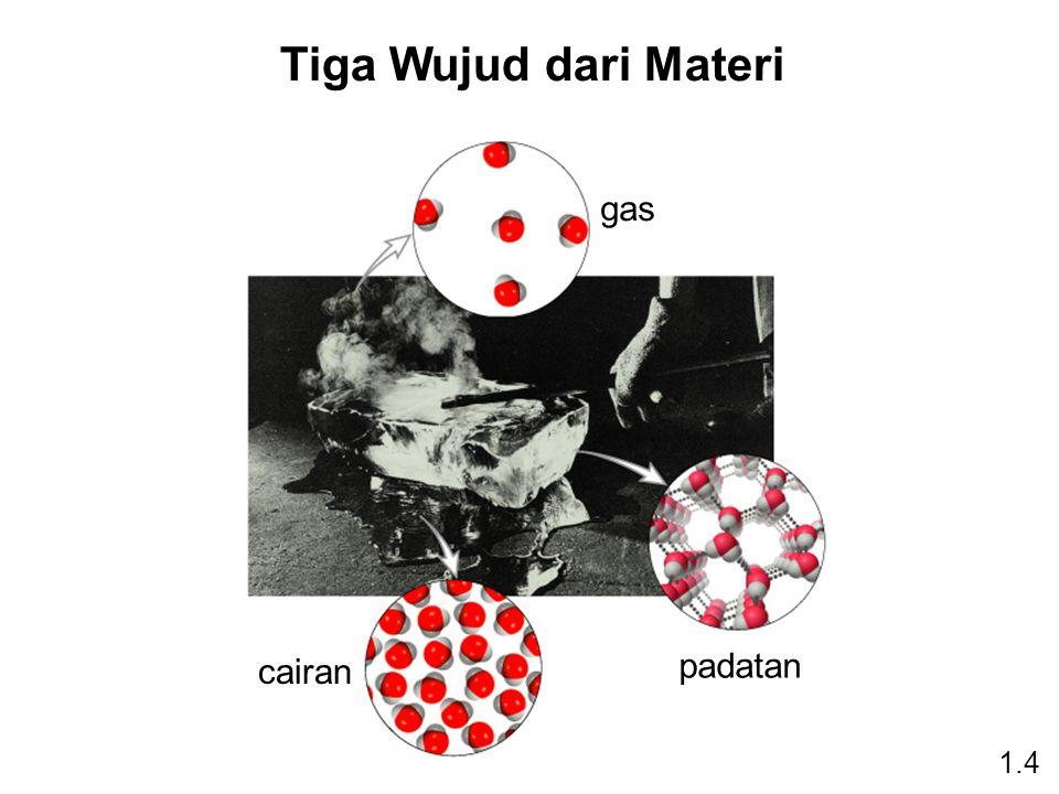Tiga Wujud dari Materi 1.4 padatan cairan gas