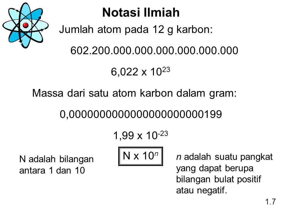 1.7 Notasi Ilmiah Jumlah atom pada 12 g karbon: 602.200.000.000.000.000.000.000 6,022 x 10 23 Massa dari satu atom karbon dalam gram: 0,0000000000000000000000199 1,99 x 10 -23 N x 10 n N adalah bilangan antara 1 dan 10 n adalah suatu pangkat yang dapat berupa bilangan bulat positif atau negatif.