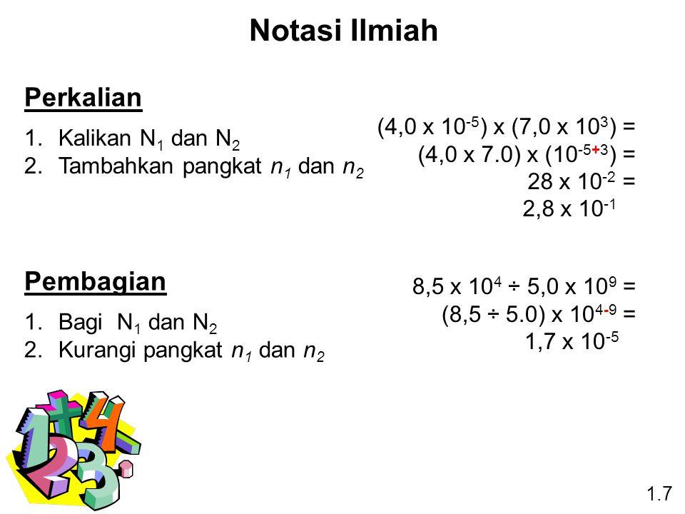 Notasi Ilmiah 1.7 Perkalian 1.Kalikan N 1 dan N 2 2.Tambahkan pangkat n 1 dan n 2 (4,0 x 10 -5 ) x (7,0 x 10 3 ) = (4,0 x 7.0) x (10 -5+3 ) = 28 x 10 -2 = 2,8 x 10 -1 Pembagian 1.Bagi N 1 dan N 2 2.Kurangi pangkat n 1 dan n 2 8,5 x 10 4 ÷ 5,0 x 10 9 = (8,5 ÷ 5.0) x 10 4-9 = 1,7 x 10 -5
