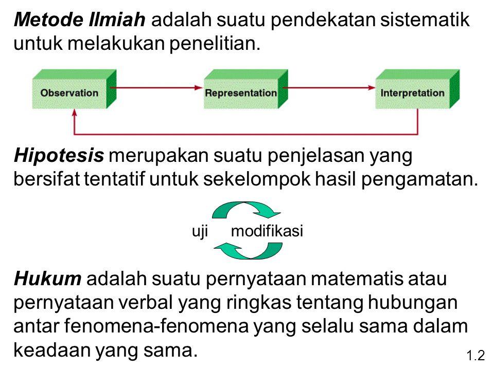Metode Ilmiah adalah suatu pendekatan sistematik untuk melakukan penelitian.