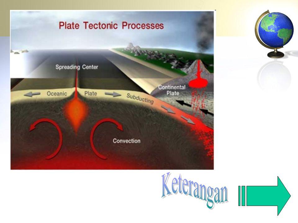 Kerak bumi (crust) terdiri dari dua jenis lempengan (plate) yaitu lempeng samudera (oceanic plate) dan lempeng benua (continental plate).