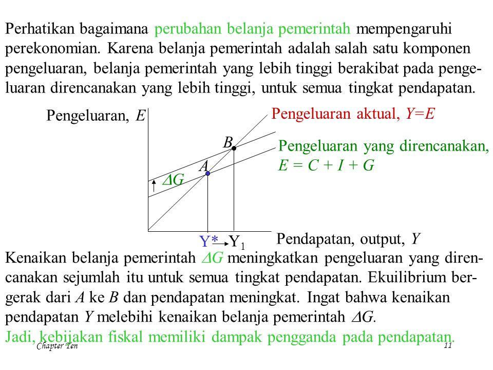 Chapter Ten11 Perhatikan bagaimana perubahan belanja pemerintah mempengaruhi perekonomian. Karena belanja pemerintah adalah salah satu komponen pengel