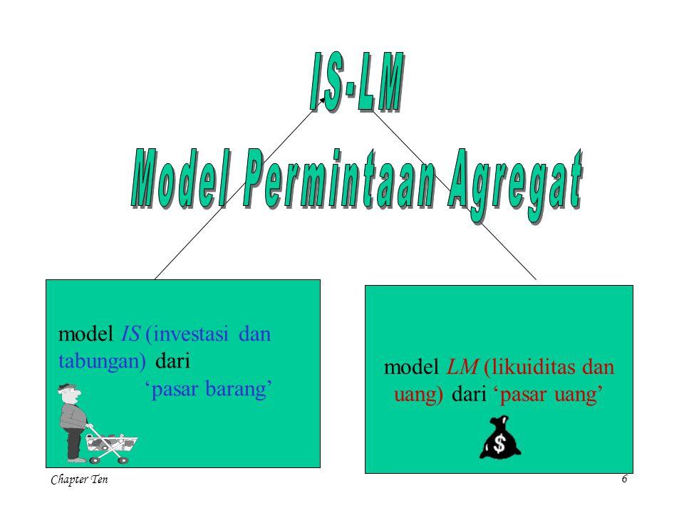 Chapter Ten6 model IS (investasi dan tabungan) dari 'pasar barang' model LM (likuiditas dan uang) dari 'pasar uang'