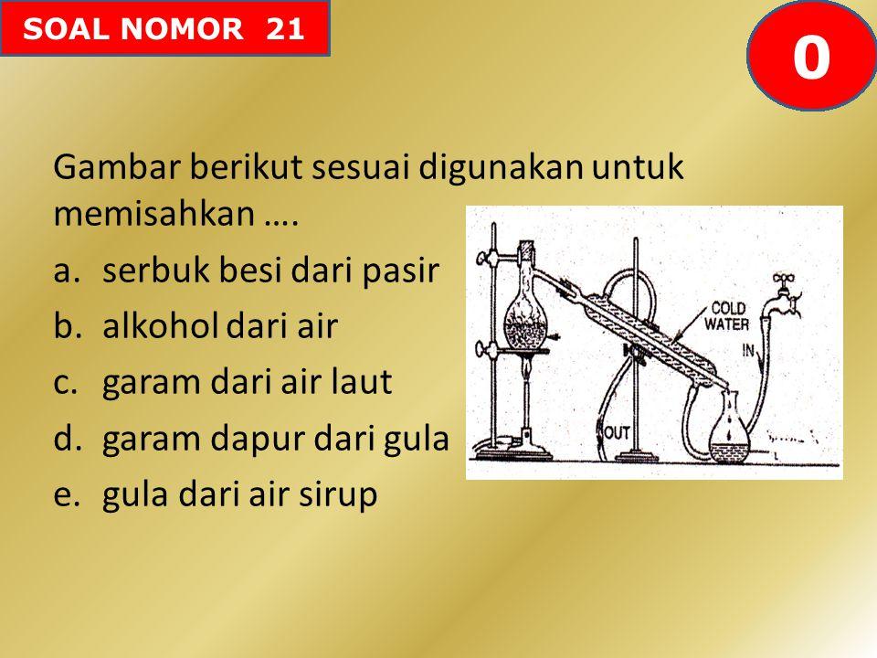 SOAL NOMOR 21 Gambar berikut sesuai digunakan untuk memisahkan …. a.serbuk besi dari pasir b.alkohol dari air c.garam dari air laut d.garam dapur dari