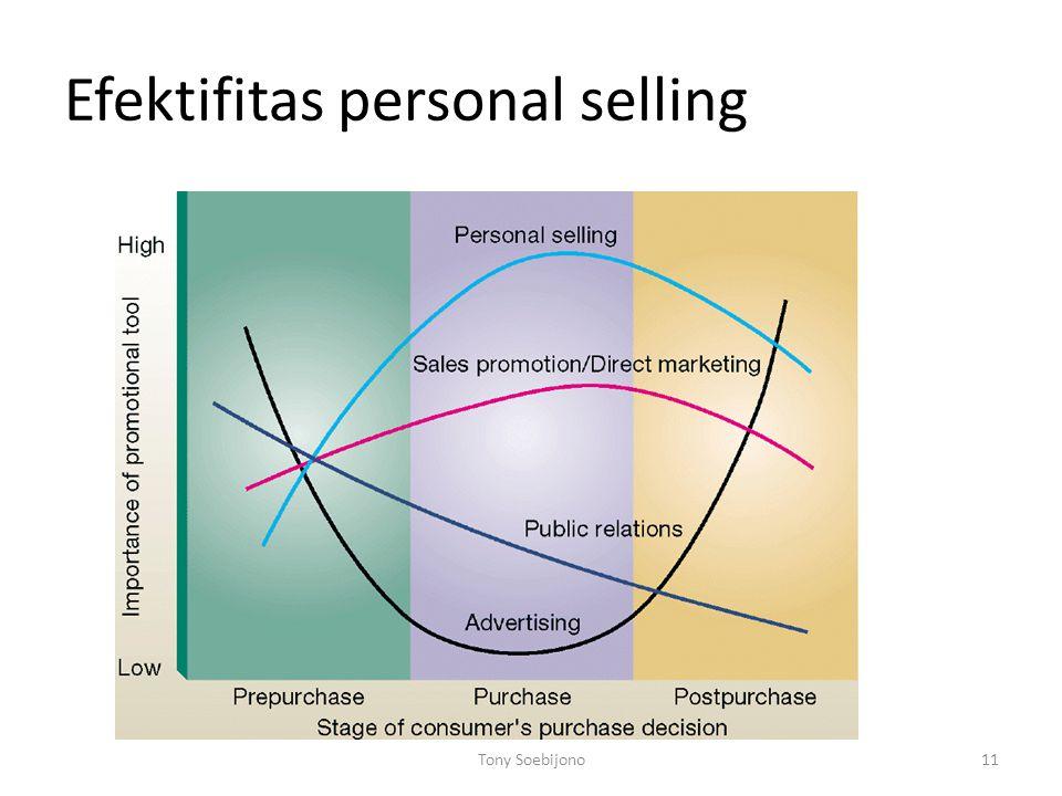 Efektifitas personal selling Tony Soebijono11