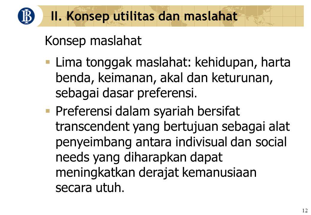 12 II. Konsep utilitas dan maslahat Konsep maslahat  Lima tonggak maslahat: kehidupan, harta benda, keimanan, akal dan keturunan, sebagai dasar prefe