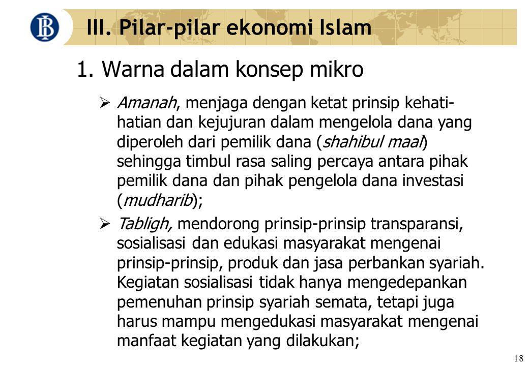 18 III. Pilar-pilar ekonomi Islam 1. Warna dalam konsep mikro  Amanah, menjaga dengan ketat prinsip kehati- hatian dan kejujuran dalam mengelola dana
