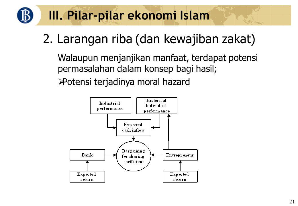 21 III. Pilar-pilar ekonomi Islam 2. Larangan riba (dan kewajiban zakat) Walaupun menjanjikan manfaat, terdapat potensi permasalahan dalam konsep bagi