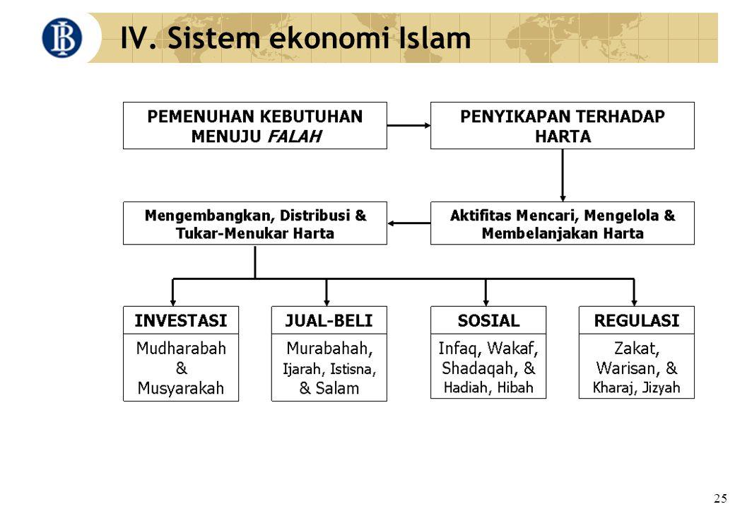 25 IV. Sistem ekonomi Islam