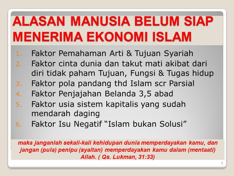 ALASAN MANUSIA BELUM SIAP MENERIMA EKONOMI ISLAM 1. Faktor Pemahaman Arti & Tujuan Syariah 2. Faktor cinta dunia dan takut mati akibat dari diri tidak