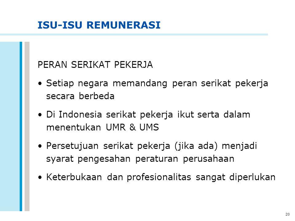 20 PERAN SERIKAT PEKERJA Setiap negara memandang peran serikat pekerja secara berbeda Di Indonesia serikat pekerja ikut serta dalam menentukan UMR & U