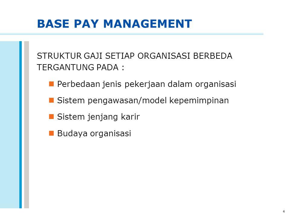4 BASE PAY MANAGEMENT STRUKTUR GAJI SETIAP ORGANISASI BERBEDA TERGANTUNG PADA : Perbedaan jenis pekerjaan dalam organisasi Sistem pengawasan/model kep