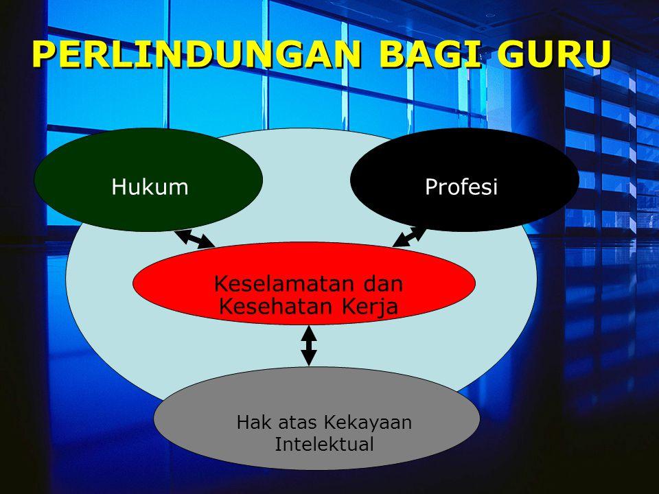 PERLINDUNGAN BAGI GURU Keselamatan dan Kesehatan Kerja HukumProfesi Hak atas Kekayaan Intelektual