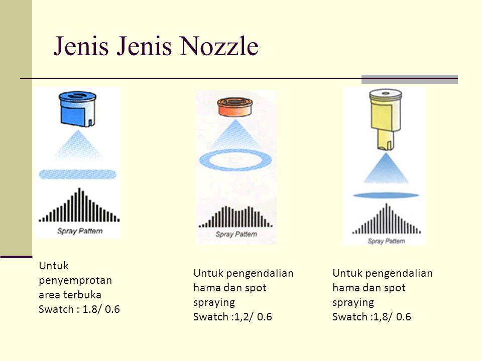 Jenis Jenis Nozzle Untuk penyemprotan area terbuka Swatch : 1.8/ 0.6 Untuk pengendalian hama dan spot spraying Swatch :1,2/ 0.6 Untuk pengendalian ham