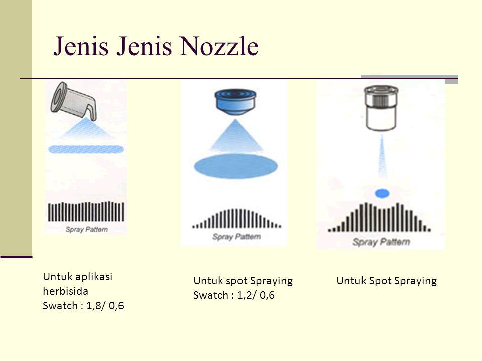 Jenis Jenis Nozzle Untuk Spot Spraying Untuk aplikasi herbisida Swatch : 1,8/ 0,6 Untuk spot Spraying Swatch : 1,2/ 0,6