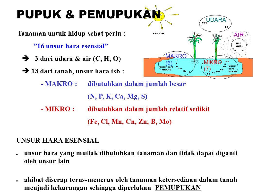 """Tanaman untuk hidup sehat perlu : """"16 unsur hara esensial""""  3 dari udara & air (C, H, O)  13 dari tanah, unsur hara tsb : - MAKRO : dibutuhkan dalam"""
