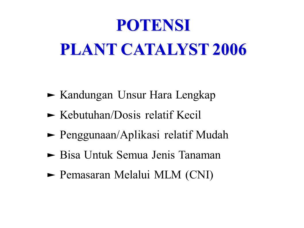 POTENSI PLANT CATALYST 2006 ► Kandungan Unsur Hara Lengkap ► Kebutuhan/Dosis relatif Kecil ► Penggunaan/Aplikasi relatif Mudah ► Bisa Untuk Semua Jeni