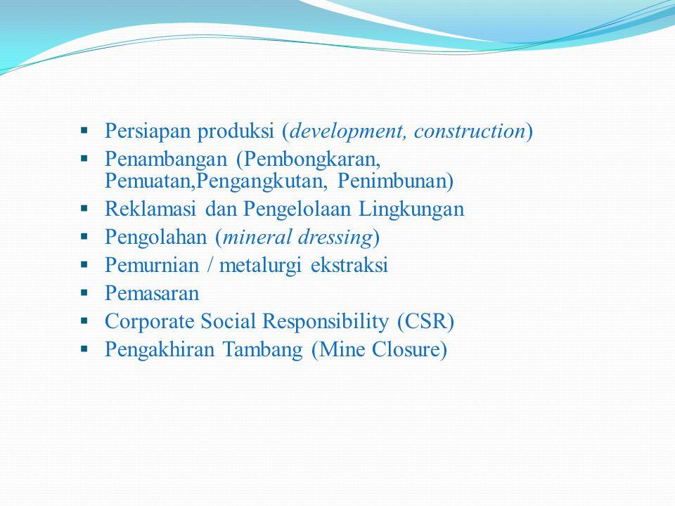 Persiapan produksi (development, construction)  Penambangan (Pembongkaran, Pemuatan,Pengangkutan, Penimbunan)  Reklamasi dan Pengelolaan Lingkunga