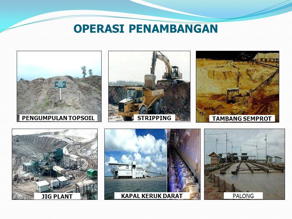 Pengairan ( drainase ) bekas lahan tambang Pengairan pada lingkungan pasca tambang dikelola untuk menghindari efek pelarutan logam-logam berat dan bencana banjir yang sangat berbahaya, dapat menyebabkan rusak atau jebolnya bendungan penampung tailing serta infrastruktur lainnya