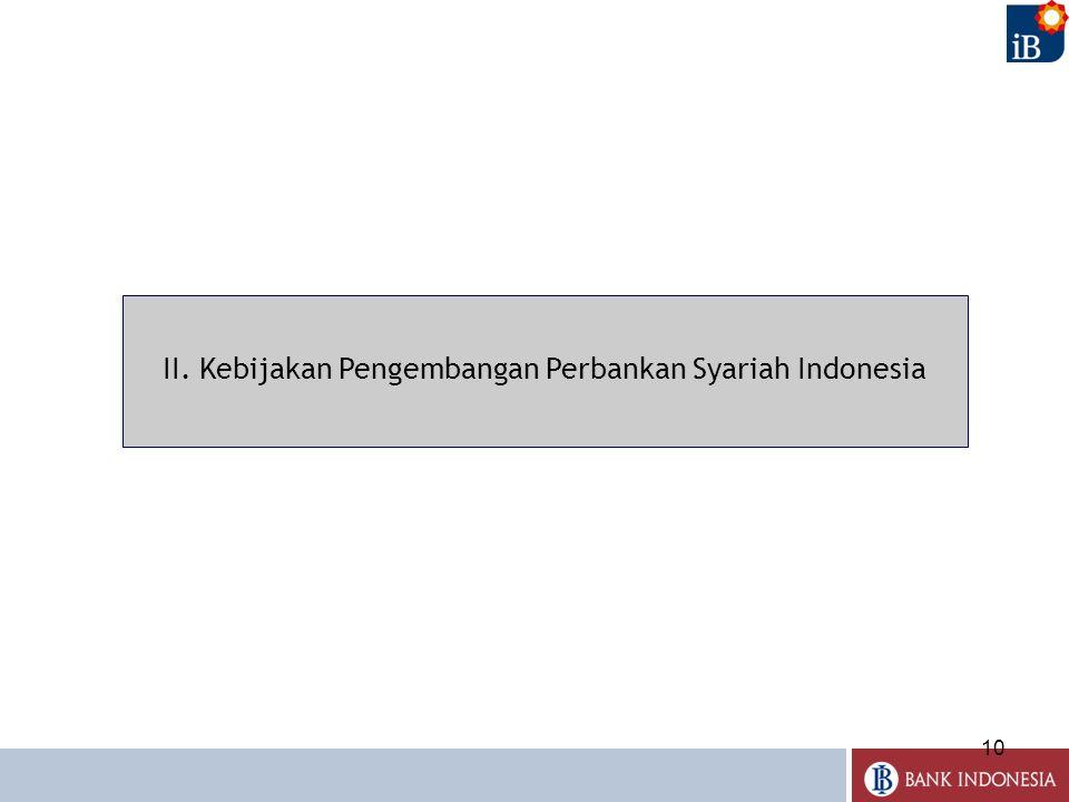 10 II. Kebijakan Pengembangan Perbankan Syariah Indonesia