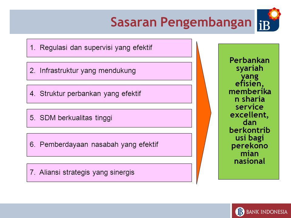 Perbankan syariah yang efisien, memberika n sharia service excellent, dan berkontrib usi bagi perekono mian nasional 5.