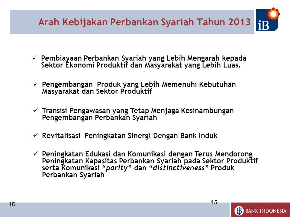 15 Arah Kebijakan Perbankan Syariah Tahun 2013 15 Pembiayaan Perbankan Syariah yang Lebih Mengarah kepada Sektor Ekonomi Produktif dan Masyarakat yang Lebih Luas.