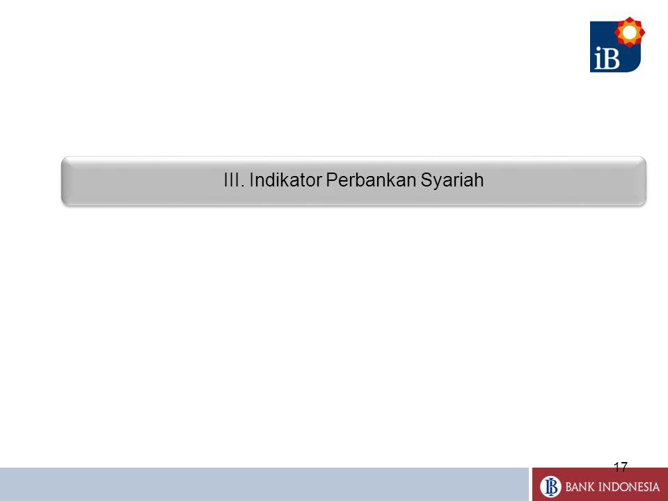 17 III. Indikator Perbankan Syariah