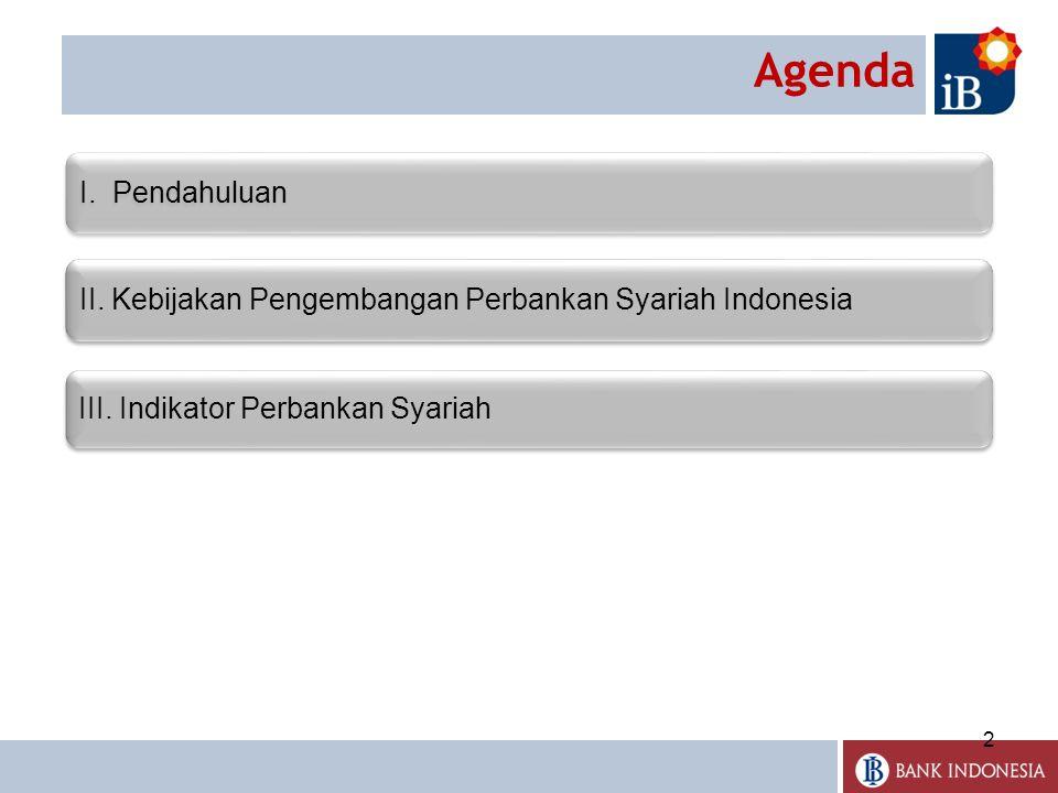 2 I. Pendahuluan II. Kebijakan Pengembangan Perbankan Syariah Indonesia III.