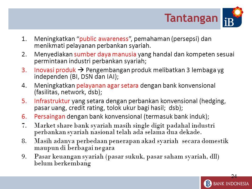 24 Tantangan 1.Meningkatkan public awareness , pemahaman (persepsi) dan menikmati pelayanan perbankan syariah.