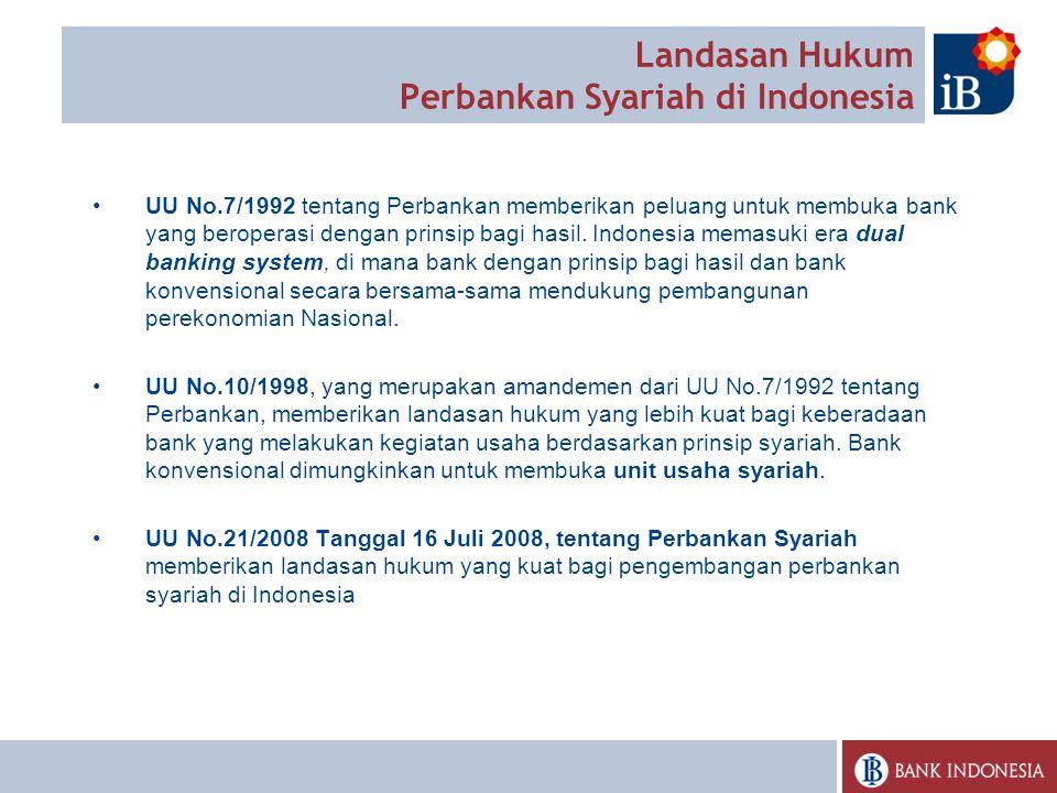 UU No.7/1992 tentang Perbankan memberikan peluang untuk membuka bank yang beroperasi dengan prinsip bagi hasil.