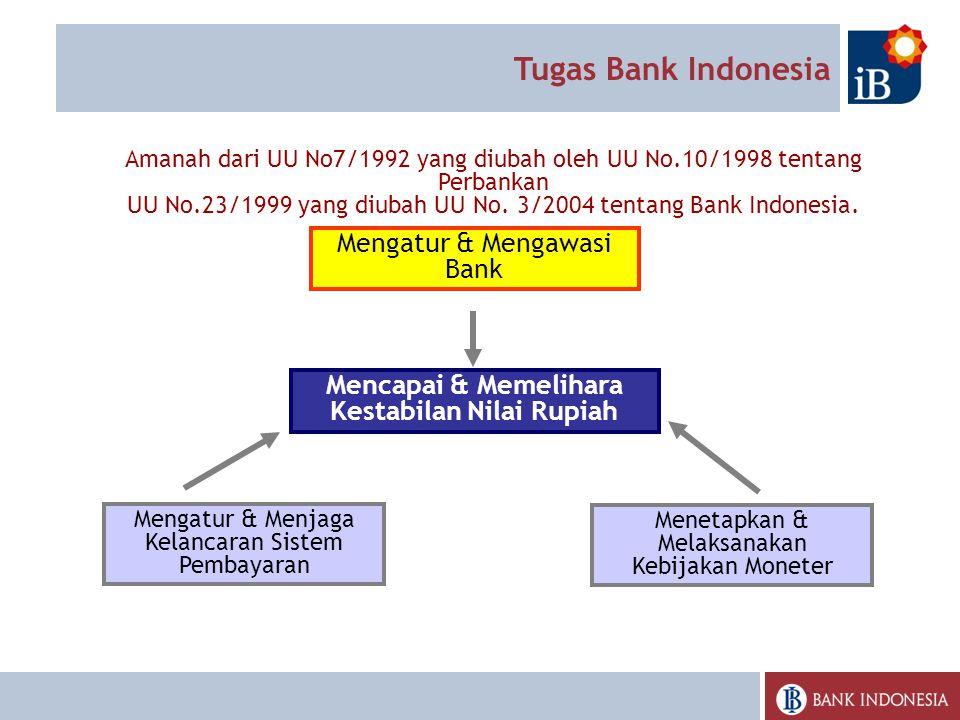 Mencapai & Memelihara Kestabilan Nilai Rupiah Amanah dari UU No7/1992 yang diubah oleh UU No.10/1998 tentang Perbankan UU No.23/1999 yang diubah UU No.
