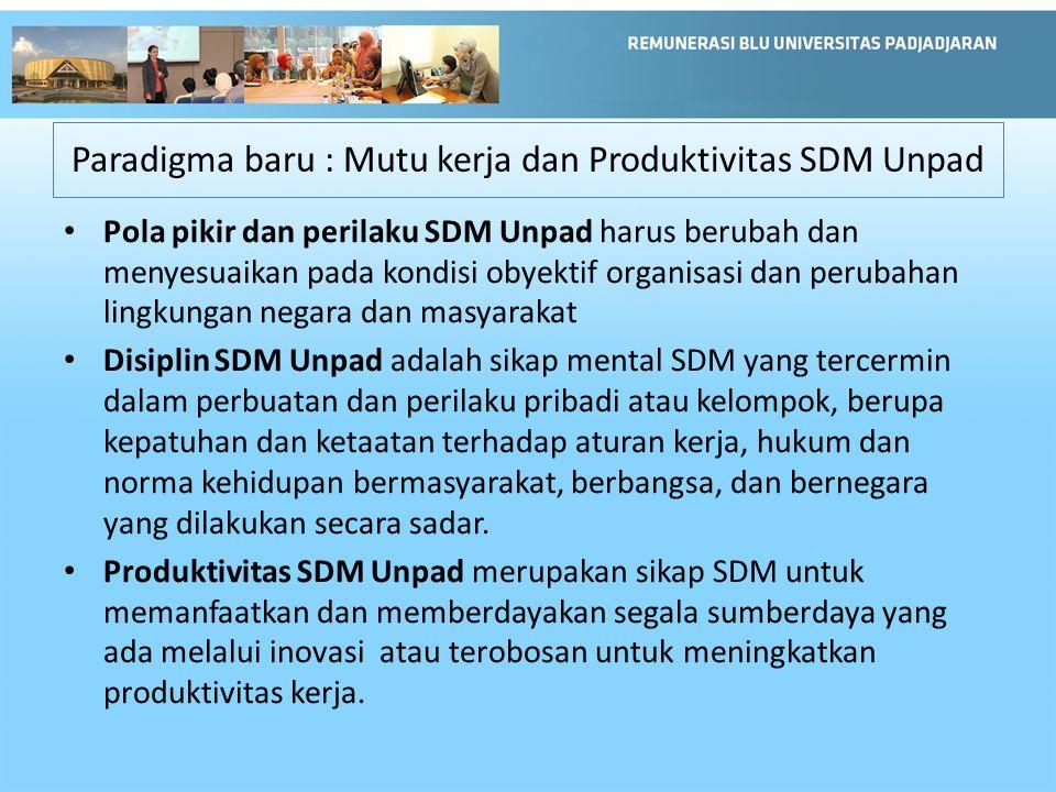 Paradigma baru : Mutu kerja dan Produktivitas SDM Unpad Pola pikir dan perilaku SDM Unpad harus berubah dan menyesuaikan pada kondisi obyektif organis