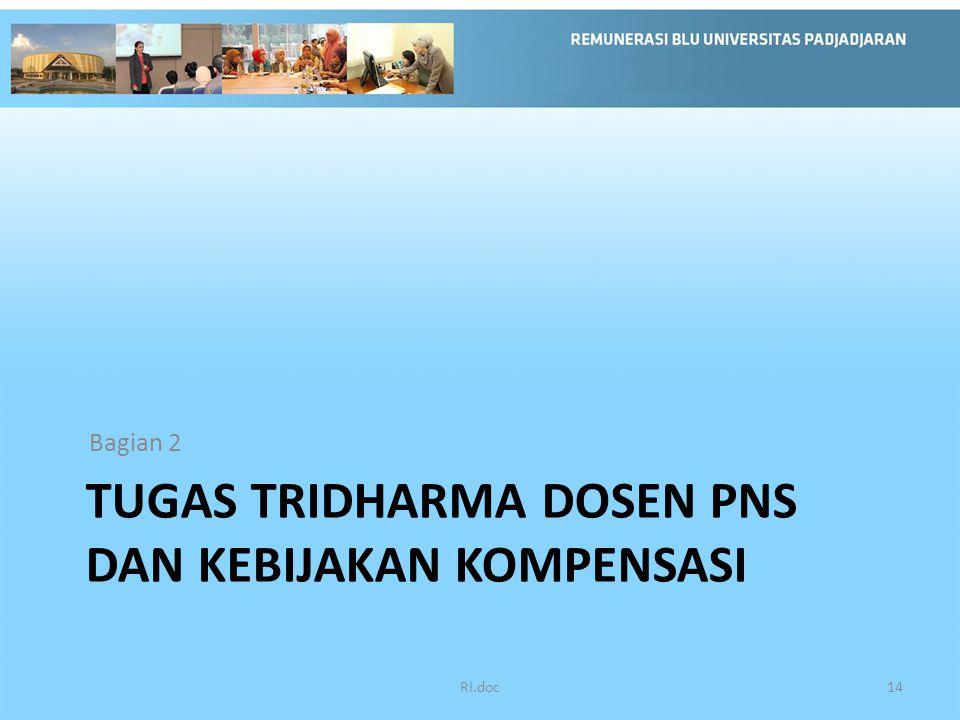 TUGAS TRIDHARMA DOSEN PNS DAN KEBIJAKAN KOMPENSASI RI.doc14 Bagian 2