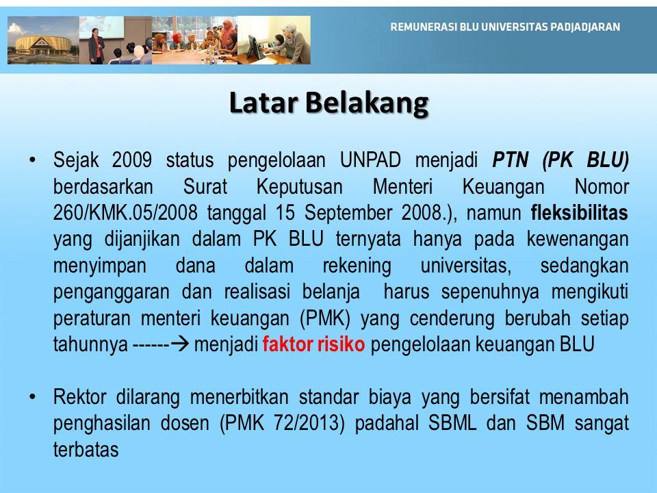 Latar Belakang Sejak 2009 status pengelolaan UNPAD menjadi PTN (PK BLU) berdasarkan Surat Keputusan Menteri Keuangan Nomor 260/KMK.05/2008 tanggal 15 September 2008.), namun fleksibilitas yang dijanjikan dalam PK BLU ternyata hanya pada kewenangan menyimpan dana dalam rekening universitas, sedangkan penganggaran dan realisasi belanja harus sepenuhnya mengikuti peraturan menteri keuangan (PMK) yang cenderung berubah setiap tahunnya ------  menjadi faktor risiko pengelolaan keuangan BLU Rektor dilarang menerbitkan standar biaya yang bersifat menambah penghasilan dosen (PMK 72/2013) padahal SBML dan SBM sangat terbatas
