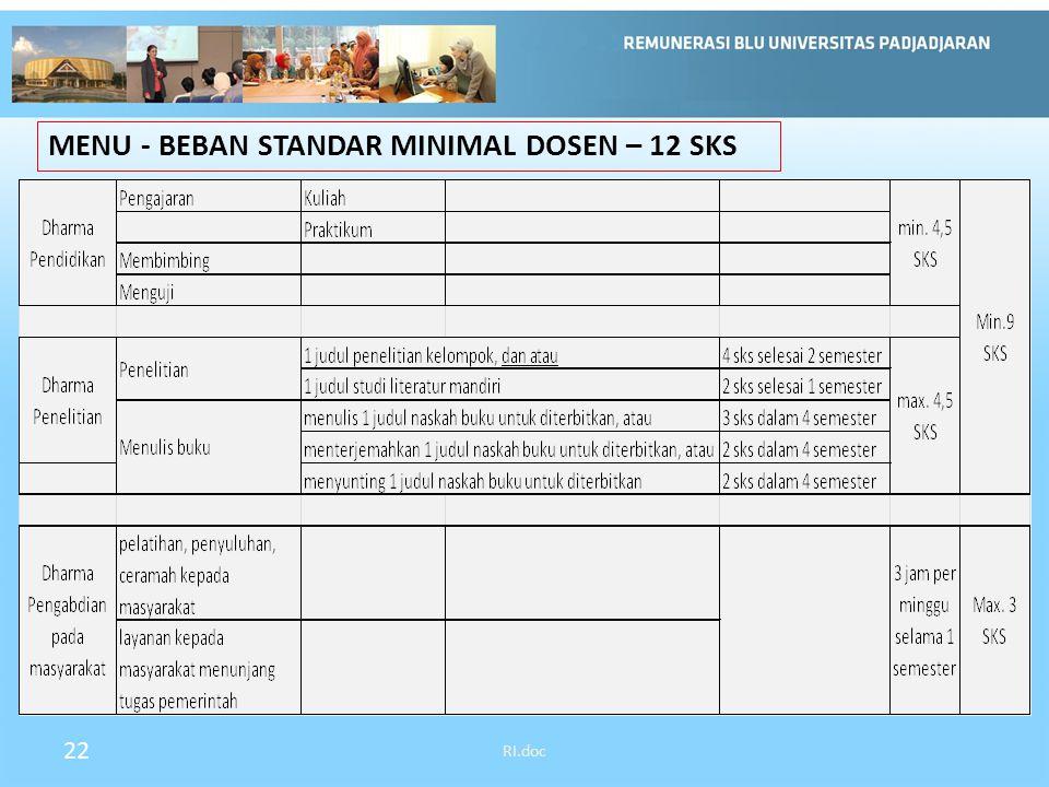 22 RI.doc MENU - BEBAN STANDAR MINIMAL DOSEN – 12 SKS