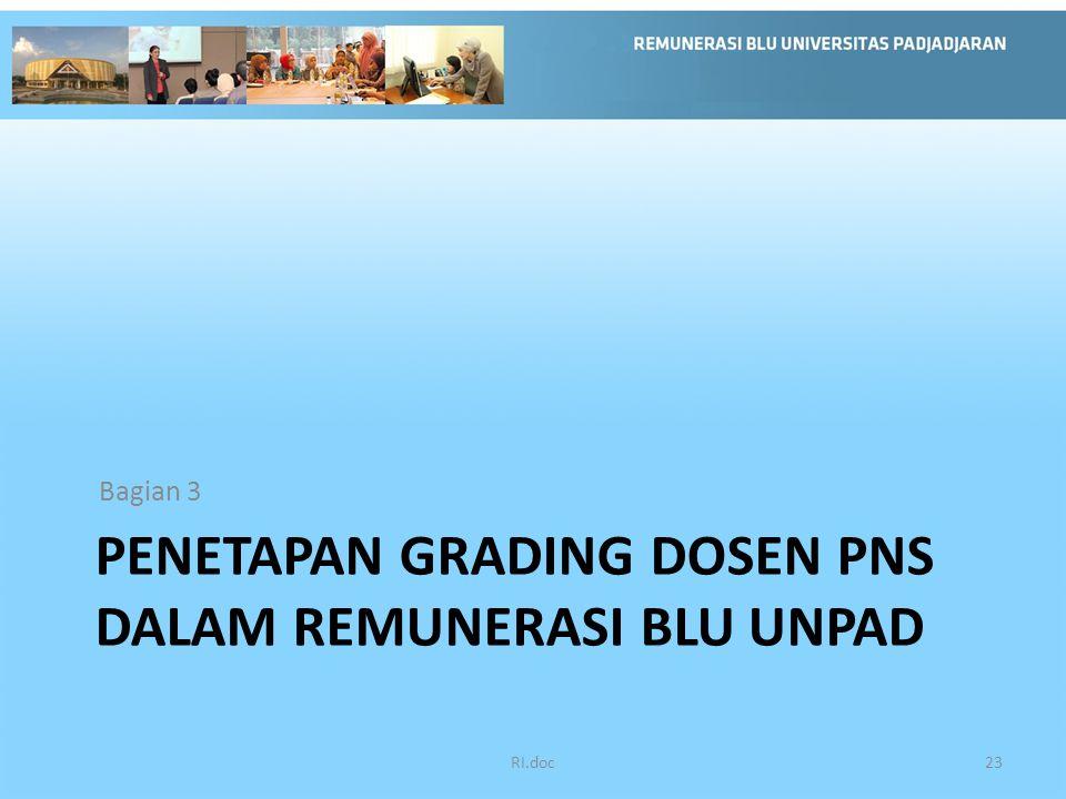 PENETAPAN GRADING DOSEN PNS DALAM REMUNERASI BLU UNPAD RI.doc23 Bagian 3