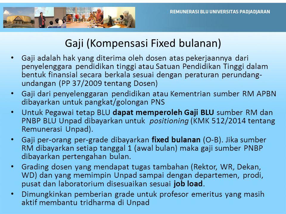Gaji (Kompensasi Fixed bulanan) Gaji adalah hak yang diterima oleh dosen atas pekerjaannya dari penyelenggara pendidikan tinggi atau Satuan Pendidikan Tinggi dalam bentuk finansial secara berkala sesuai dengan peraturan perundang- undangan (PP 37/2009 tentang Dosen) Gaji dari penyelenggaran pendidikan atau Kementrian sumber RM APBN dibayarkan untuk pangkat/golongan PNS Untuk Pegawai tetap BLU dapat memperoleh Gaji BLU sumber RM dan PNBP BLU Unpad dibayarkan untuk positioning (KMK 512/2014 tentang Remunerasi Unpad).