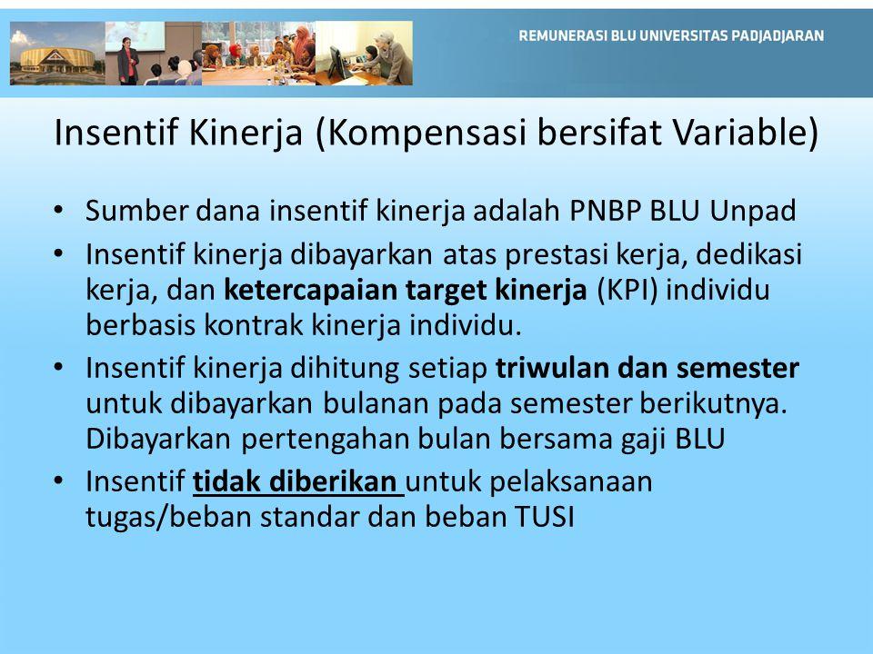 Sumber dana insentif kinerja adalah PNBP BLU Unpad Insentif kinerja dibayarkan atas prestasi kerja, dedikasi kerja, dan ketercapaian target kinerja (KPI) individu berbasis kontrak kinerja individu.