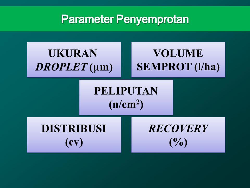 PELIPUTAN (n/cm 2 ) PELIPUTAN (n/cm 2 ) UKURAN DROPLET (  m) UKURAN DROPLET (  m) VOLUME SEMPROT (l/ha) VOLUME SEMPROT (l/ha) DISTRIBUSI (cv) DISTRI