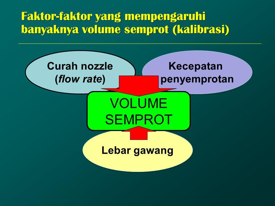 Faktor-faktor yang mempengaruhi banyaknya volume semprot (kalibrasi) Curah nozzle (flow rate) Kecepatan penyemprotan Kecepatan penyemprotan Lebar gawa