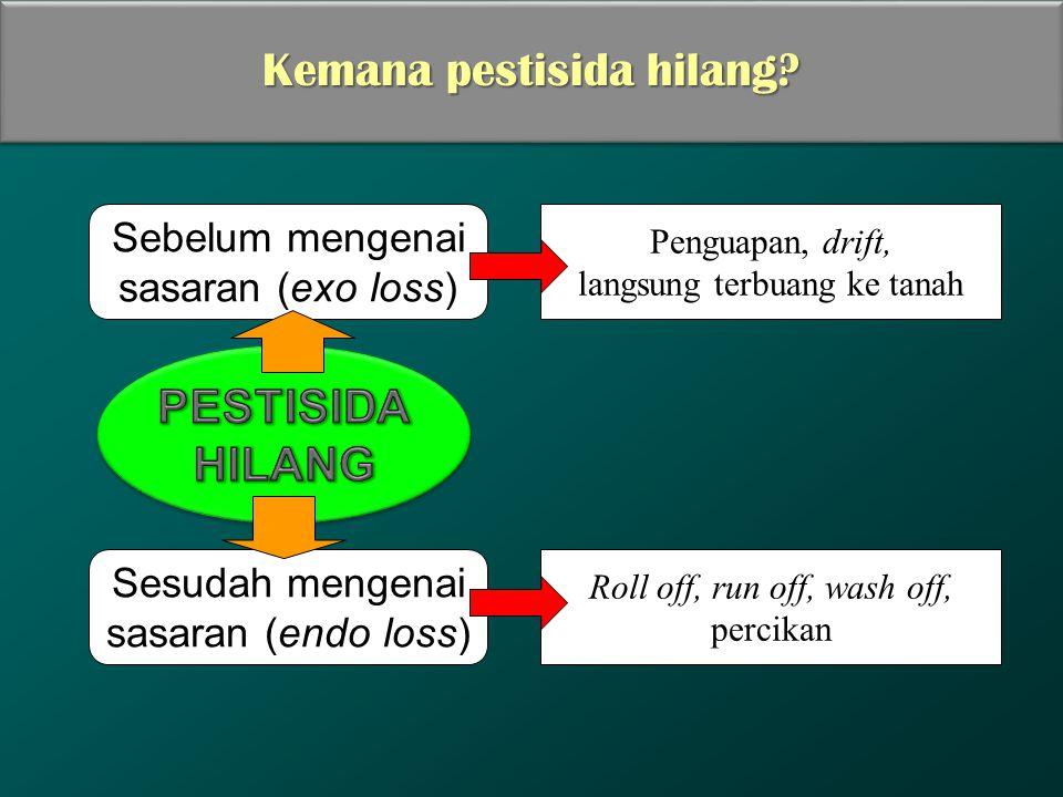 Kemana pestisida hilang? Sebelum mengenai sasaran (exo loss) Sesudah mengenai sasaran (endo loss) Penguapan, drift, langsung terbuang ke tanah Roll of