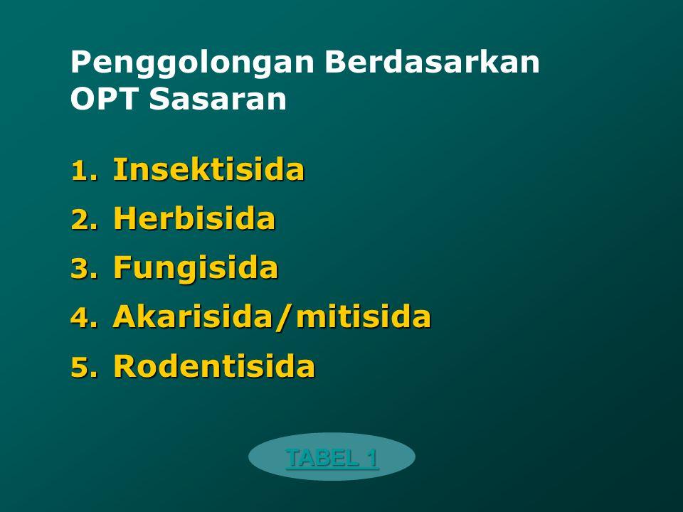 Penggolongan Berdasarkan OPT Sasaran 1. Insektisida 2. Herbisida 3. Fungisida 4. Akarisida/mitisida 5. Rodentisida TABEL 1 TABEL 1