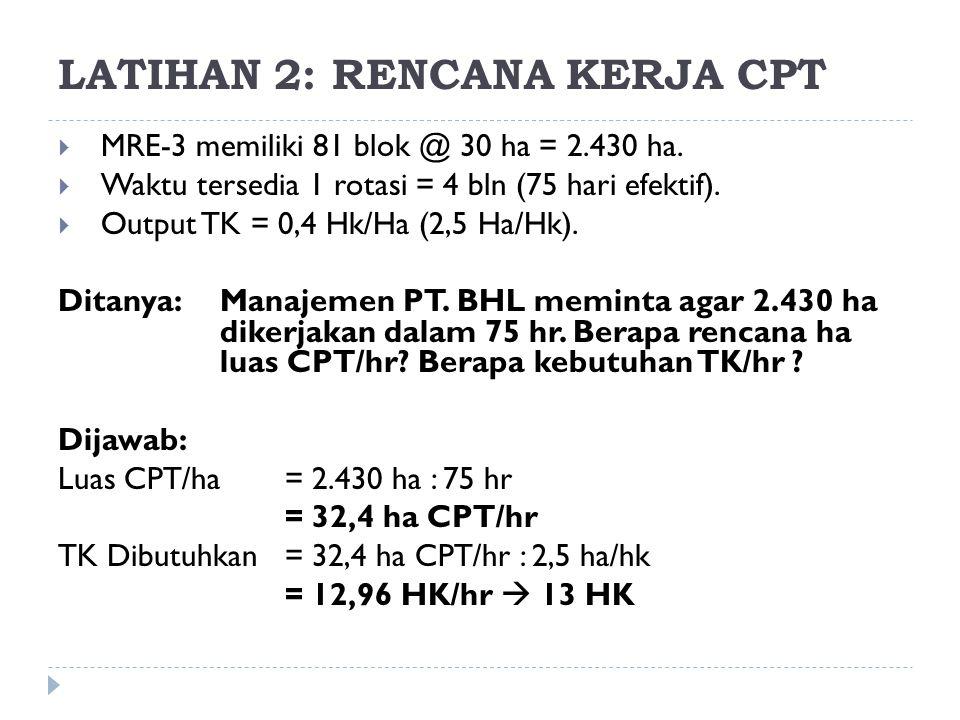 LATIHAN 2: RENCANA KERJA CPT  MRE-3 memiliki 81 blok @ 30 ha = 2.430 ha.  Waktu tersedia 1 rotasi = 4 bln (75 hari efektif).  Output TK = 0,4 Hk/Ha