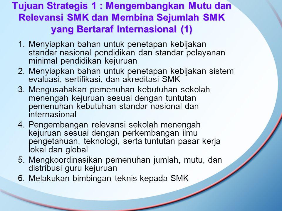 Tujuan Strategis 1 : Mengembangkan Mutu dan Relevansi SMK dan Membina Sejumlah SMK yang Bertaraf Internasional (1) 1.Menyiapkan bahan untuk penetapan