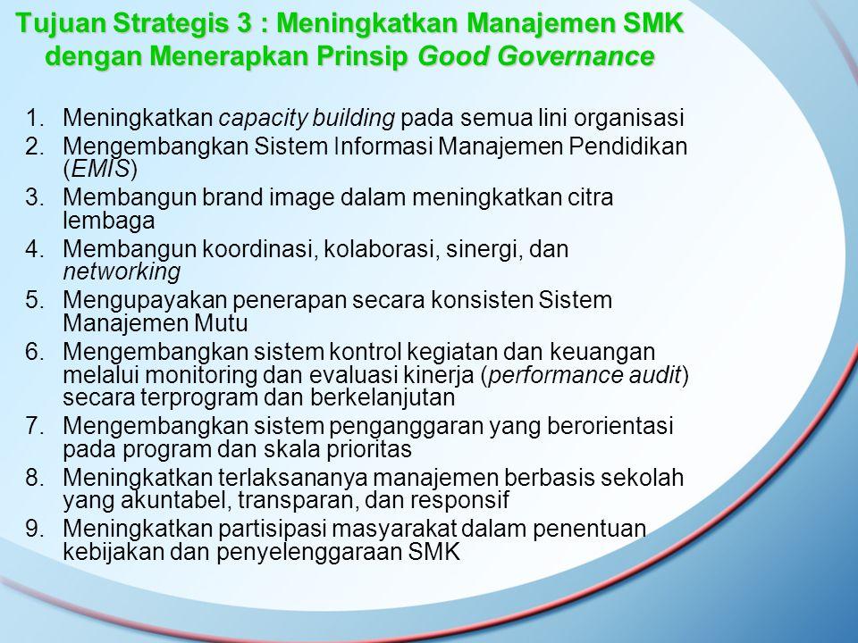 Tujuan Strategis 3 : Meningkatkan Manajemen SMK dengan Menerapkan Prinsip Good Governance 1.Meningkatkan capacity building pada semua lini organisasi