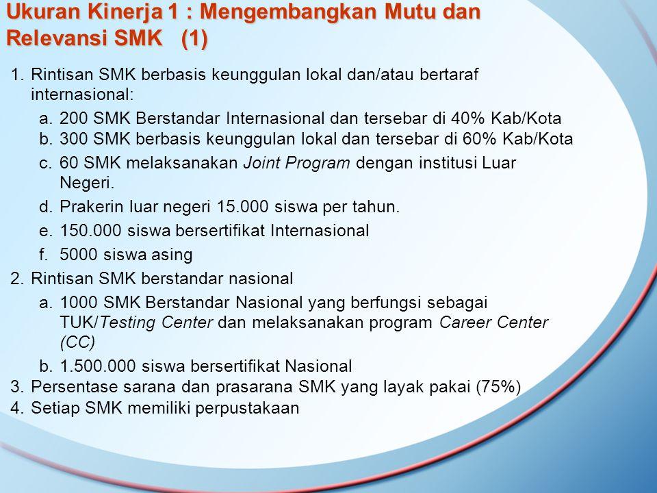 Ukuran Kinerja 1 : Mengembangkan Mutu dan Relevansi SMK (1) 1.Rintisan SMK berbasis keunggulan lokal dan/atau bertaraf internasional: a.200 SMK Bersta