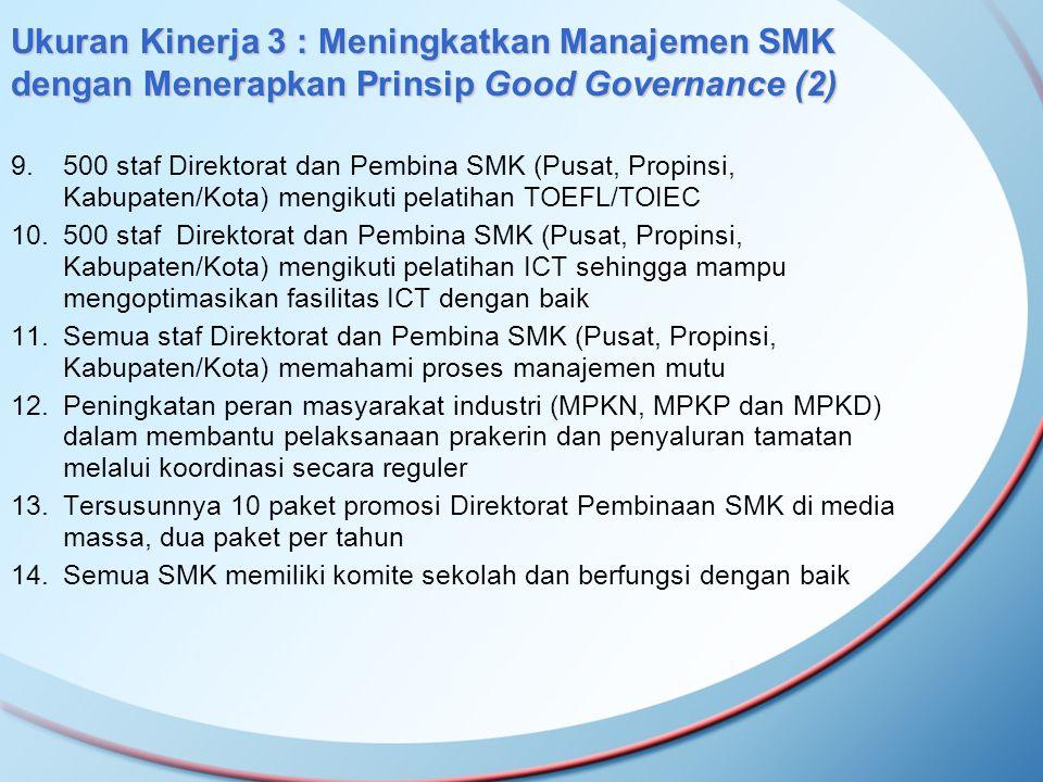 Ukuran Kinerja 3 : Meningkatkan Manajemen SMK dengan Menerapkan Prinsip Good Governance (2) 9.500 staf Direktorat dan Pembina SMK (Pusat, Propinsi, Ka
