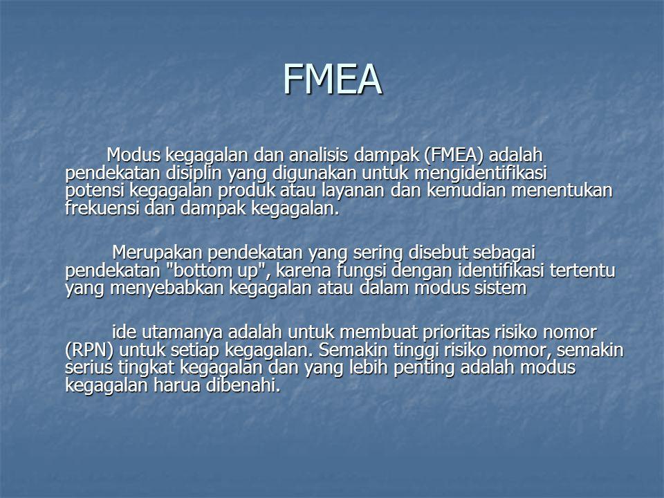FMEA Modus kegagalan dan analisis dampak (FMEA) adalah pendekatan disiplin yang digunakan untuk mengidentifikasi potensi kegagalan produk atau layanan