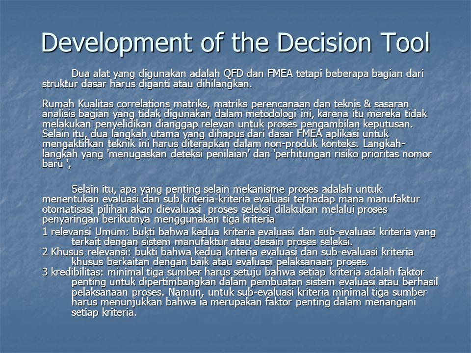 Development of the Decision Tool Dua alat yang digunakan adalah QFD dan FMEA tetapi beberapa bagian dari struktur dasar harus diganti atau dihilangkan
