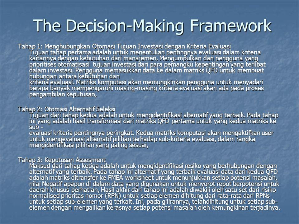 Assessment of the Decision Tool in Industry Tujuan evaluasi percobaan industrial ini adalah untuk mencari pendapat ahli dan untuk mengidentifikasi masalah dan kesulitan keputusan yang dikembangkan dengan alat sebelum aplikasi langsung dalam studi kasus.